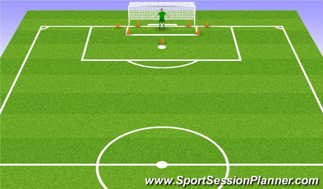 Football/Soccer Session Plan Drill (Colour): Szybkie nogi + wytrzymałość.