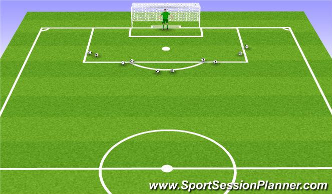 Football/Soccer Session Plan Drill (Colour): Obrona strzałów.