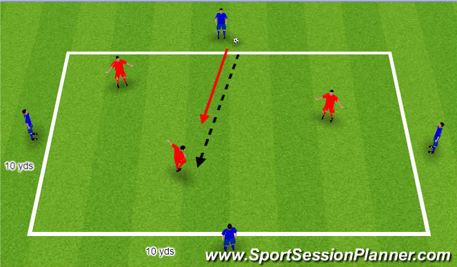 Football/Soccer Session Plan Drill (Colour): 3 vs. 1 Passing