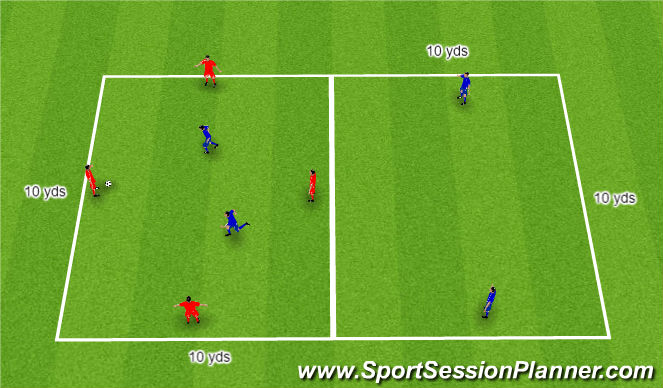 Football/Soccer Session Plan Drill (Colour): 4 vs. 2 to 4 vs. 2