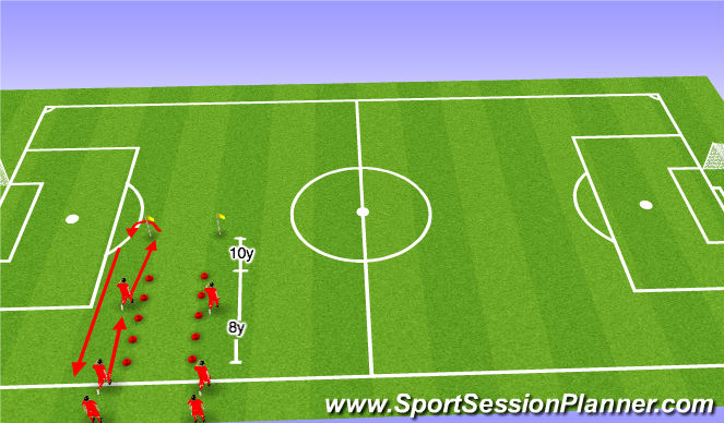 Football/Soccer Session Plan Drill (Colour): Speed and Agility (5-10 mins)