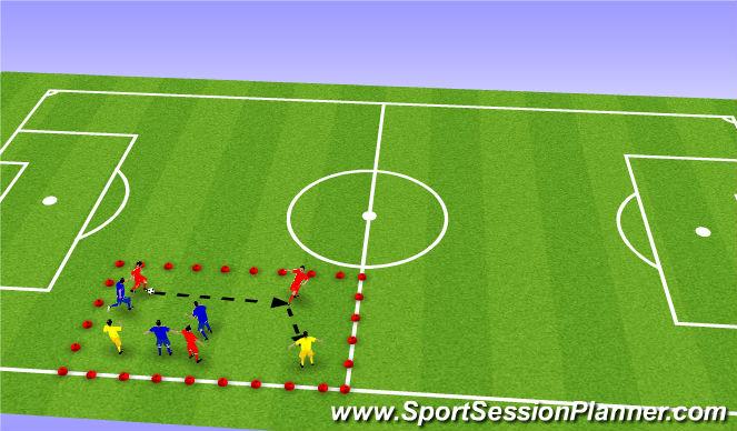 Football/Soccer Session Plan Drill (Colour): 3v3 +2 Possession (10 mins)