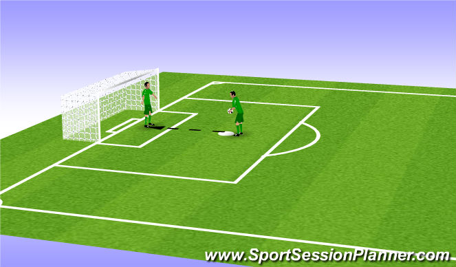 Football/Soccer Session Plan Drill (Colour): GK warmup