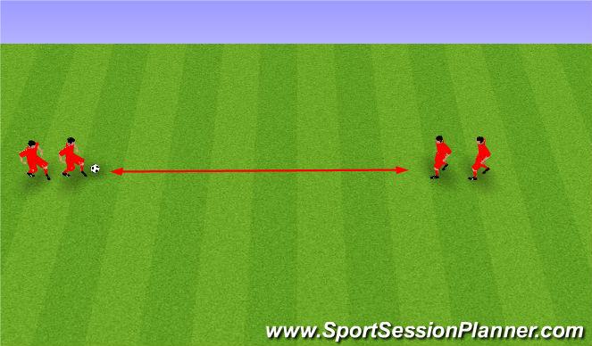 Football/Soccer Session Plan Drill (Colour): Close control. Piłka pod kontrolą.