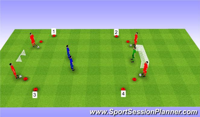 Football/Soccer Session Plan Drill (Colour): Opposed 1v2.