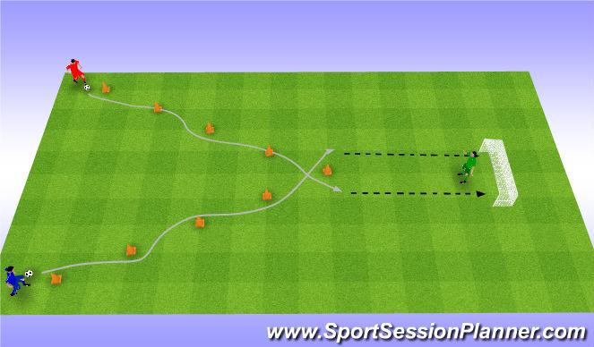 Football/Soccer Session Plan Drill (Colour): Shooting after dribble. Slalom z piłką… zakończone strzałem.