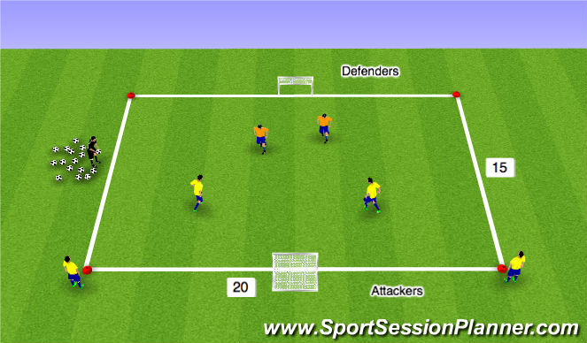 Football/Soccer Session Plan Drill (Colour): 2 v 2 to small goals