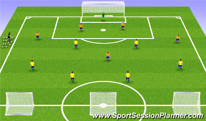 Football/Soccer Session Plan Drill (Colour): 6 v 6 Expanded Sm Sided Game