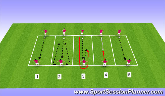 Football/Soccer Session Plan Drill (Colour): Warm-Up (Passing)