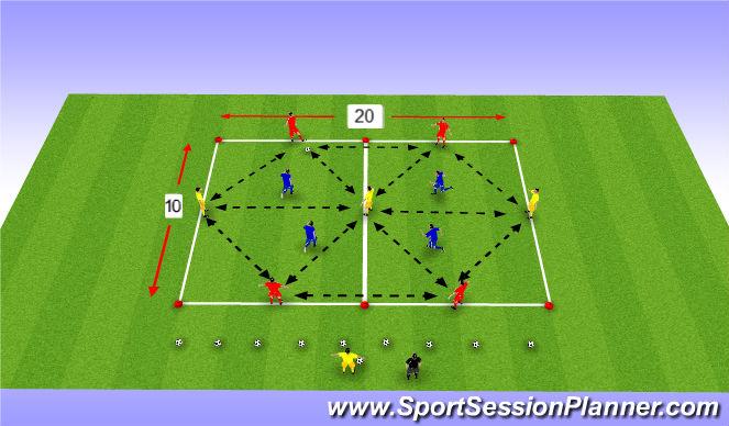 Football/Soccer Session Plan Drill (Colour): 4 v 4 (+3 Neutrals)