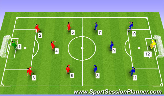 Football/Soccer Session Plan Drill (Colour): Dutch Masters Game