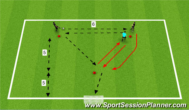 Football/Soccer Session Plan Drill (Colour): Defending a give and go