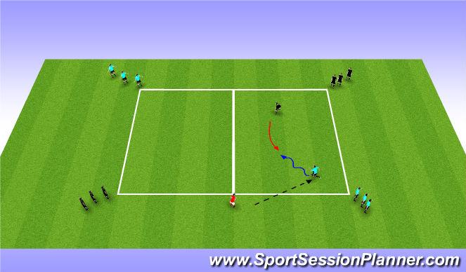 Football/Soccer Session Plan Drill (Colour): 1v1/2v2