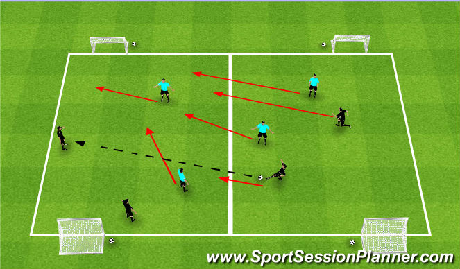 Football/Soccer Session Plan Drill (Colour): 4v4 four goal game