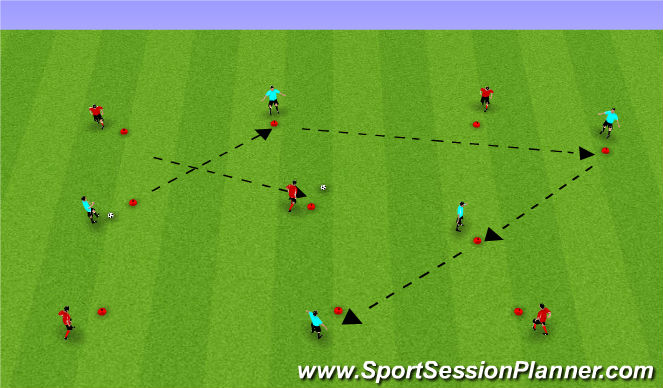 Football/Soccer Session Plan Drill (Colour): Snake-Pattern Passing