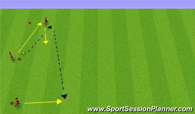 Football/Soccer Session Plan Drill (Colour): Three-Player Weave