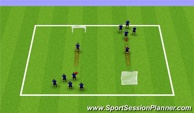 Football/Soccer Session Plan Drill (Colour): Rhinos vs. Hippos
