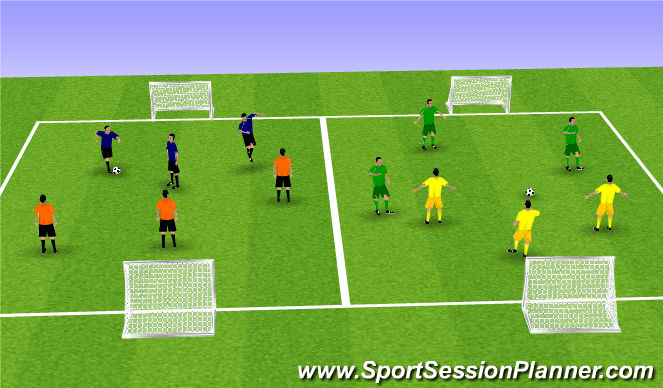 Football/Soccer Session Plan Drill (Colour): 4 Team Tournament