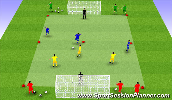 Football/Soccer Session Plan Drill (Colour): 3v3v3v3 - 4v4v4v4