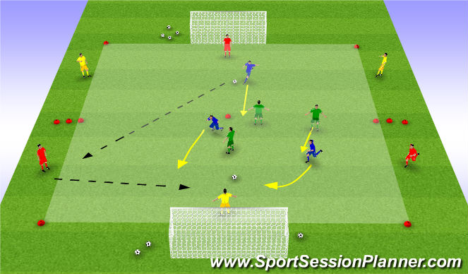 Football/Soccer Session Plan Drill (Colour): Service Play