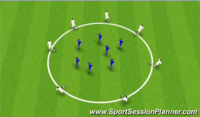 Football/Soccer Session Plan Drill (Colour): Circle Combinations