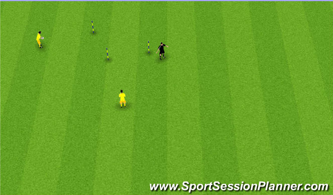 Football/Soccer Session Plan Drill (Colour): Diving Work
