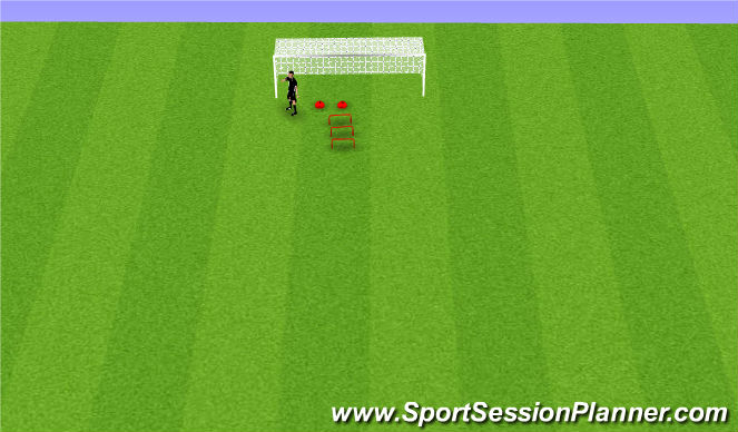 Football/Soccer Session Plan Drill (Colour): Shot work