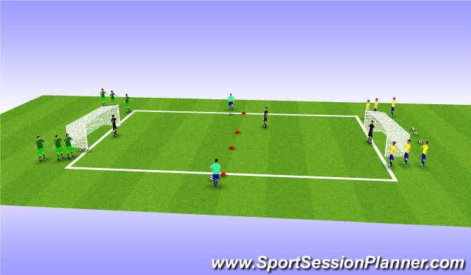 Football/Soccer Session Plan Drill (Colour): Shooting into Defending