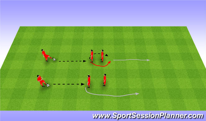 Football/Soccer Session Plan Drill (Colour): 1 touch turn. Przyjęcie z obrotem.