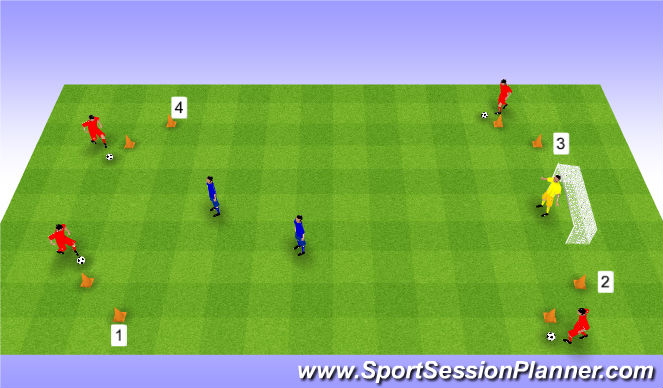 Football/Soccer Session Plan Drill (Colour): 1v2