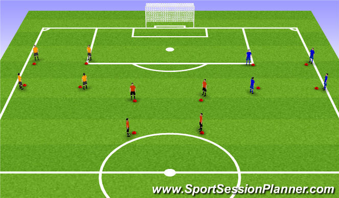 Football/Soccer Session Plan Drill (Colour): Passing Squares Warm Up