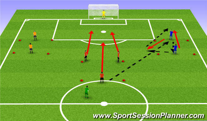 Football/Soccer Session Plan Drill (Colour): Attacking Wide