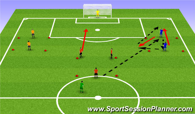 Football/Soccer Session Plan Drill (Colour): Attacking Central