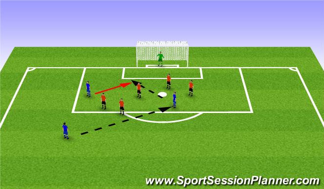 Football/Soccer Session Plan Drill (Colour): Free Kick 1