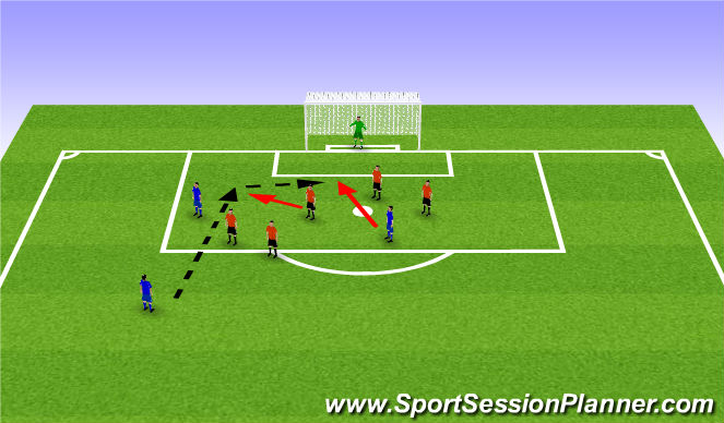 Football/Soccer Session Plan Drill (Colour): Free Kick 3
