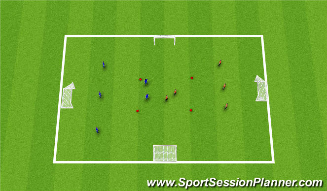 Football/Soccer Session Plan Drill (Colour): Small Game