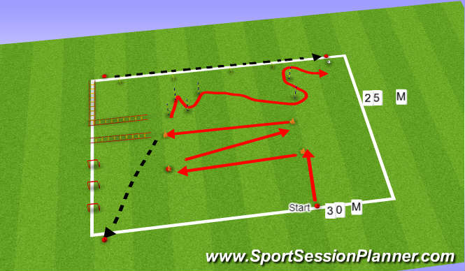 Football/Soccer Session Plan Drill (Colour): circuit