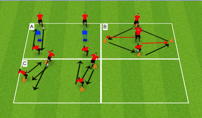 Football/Soccer Session Plan Drill (Colour): Passing Routines