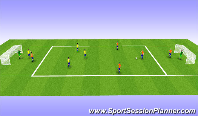 Football/Soccer Session Plan Drill (Colour): 3v3 + 1v1 Sm Sided Game