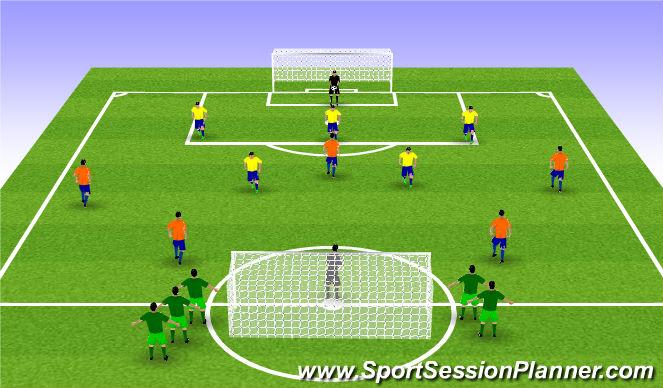 Football/Soccer Session Plan Drill (Colour): 6 v 6 Game