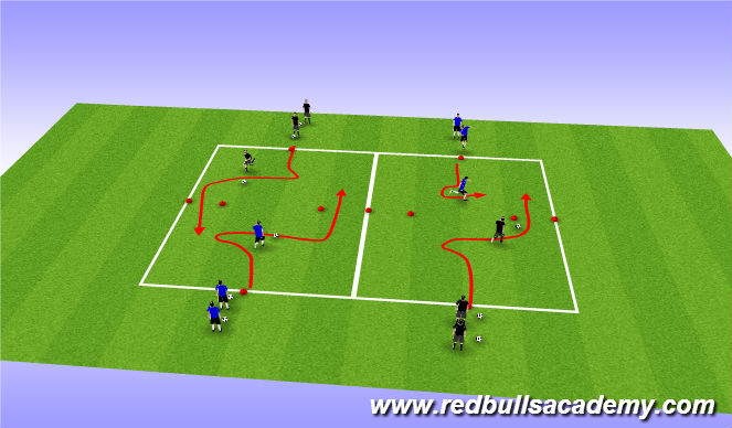 Football/Soccer Session Plan Drill (Colour): Tricking ny defender