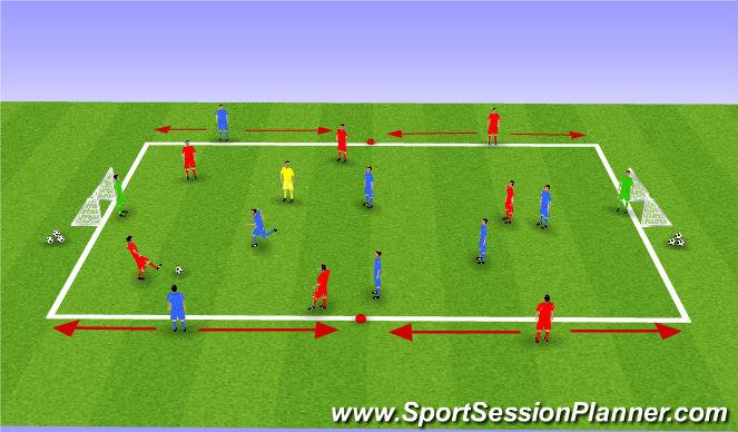 high tempo soccer possession drills pdf