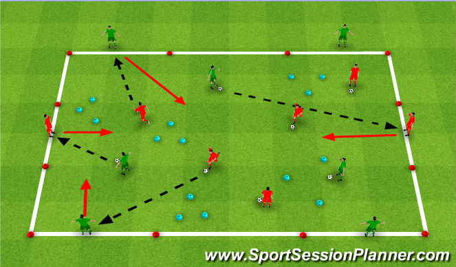 Football/Soccer Session Plan Drill (Colour): Creative & Attacking Passing