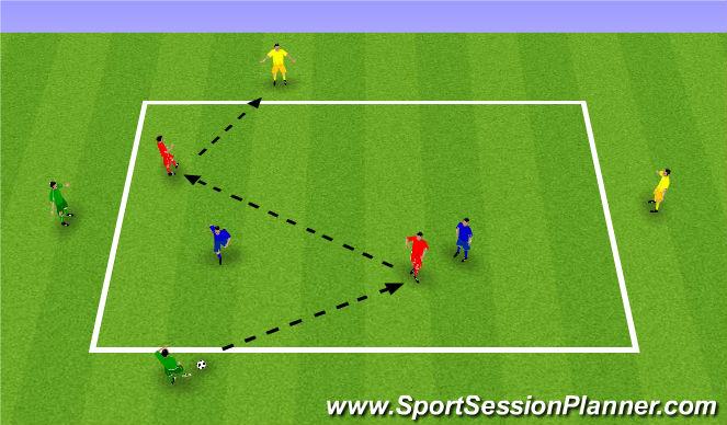 Football/Soccer Session Plan Drill (Colour): 2 á 2 + 4 hlutlausir.