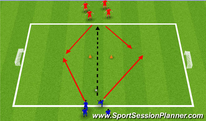 Football/Soccer Session Plan Drill (Colour): Sókn á móti vörn.