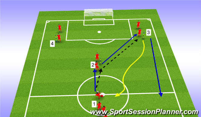 Football/Soccer Session Plan Drill (Colour): Y Passing - Turn