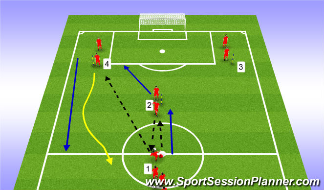 Football/Soccer Session Plan Drill (Colour): Y Passing - Double Pass