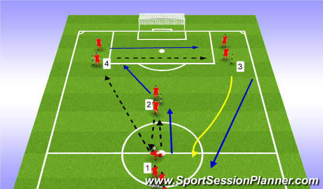 Football/Soccer Session Plan Drill (Colour): Y Passing - Group Combination