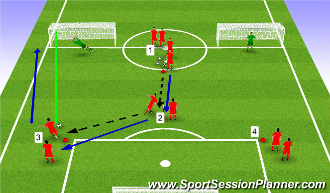 Football/Soccer Session Plan Drill (Colour): Y Passing - Shooting