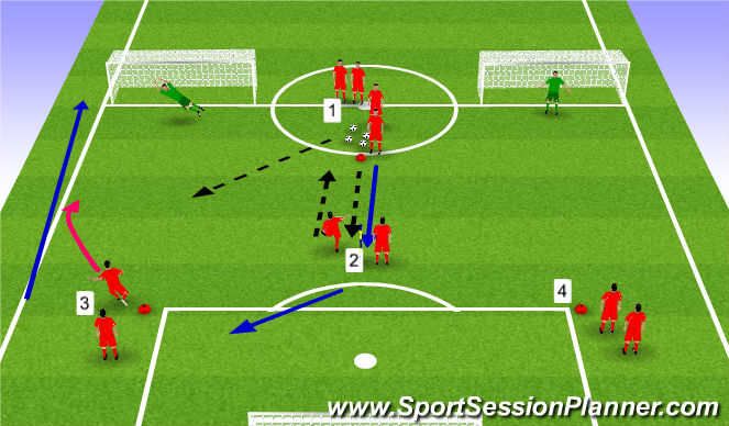 Football/Soccer Session Plan Drill (Colour): Y Passing - Timing of Run
